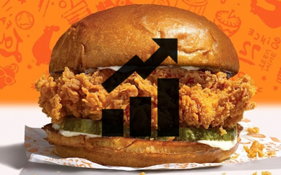 8x Growth For the Price of a Chicken Sandwich a Day